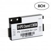 8CH CCWDM MUX/DEMUX, Compact CWDM Modules
